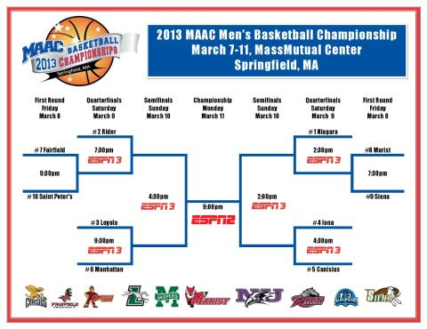 maac mens basketball tournament bracket 2013