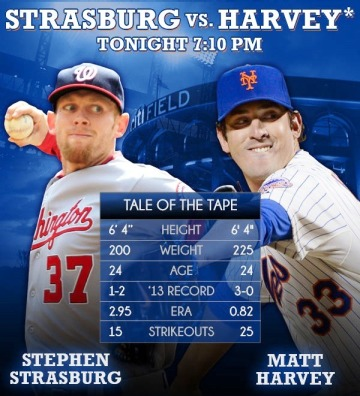 Harvey vs Strasburg (Courtesy of Mets.com)